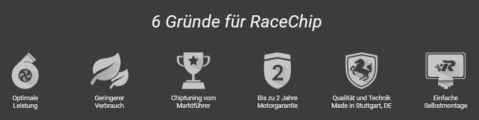 Aktionscode-racechip-bild-3